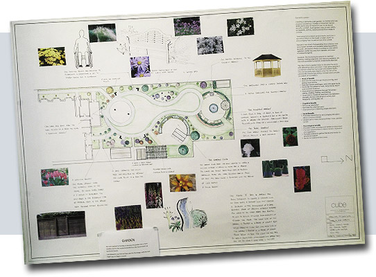 A plan of the Dementia Garden